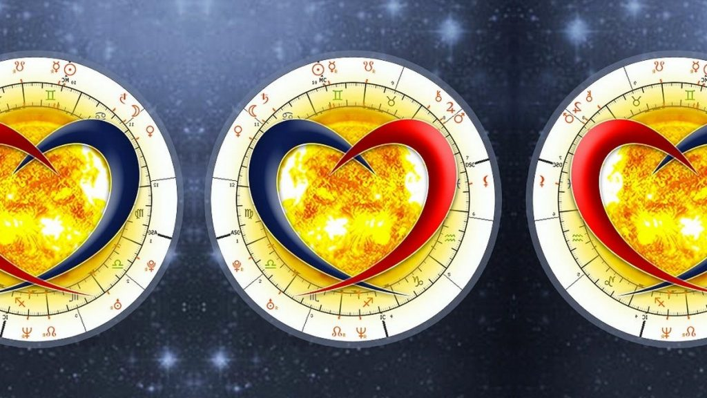 Partnerský horoskop